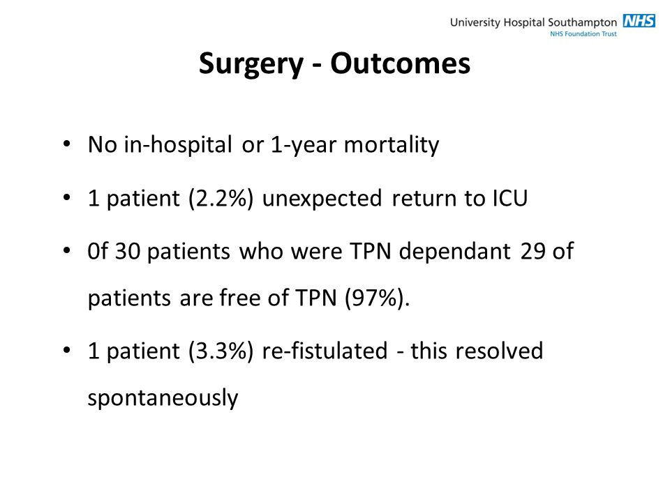 Surgery - Outcomes No in-hospital or 1-year mortality 1 patient (2.2%) unexpected return to ICU 0f 30 patients who were TPN dependant 29 of patients a