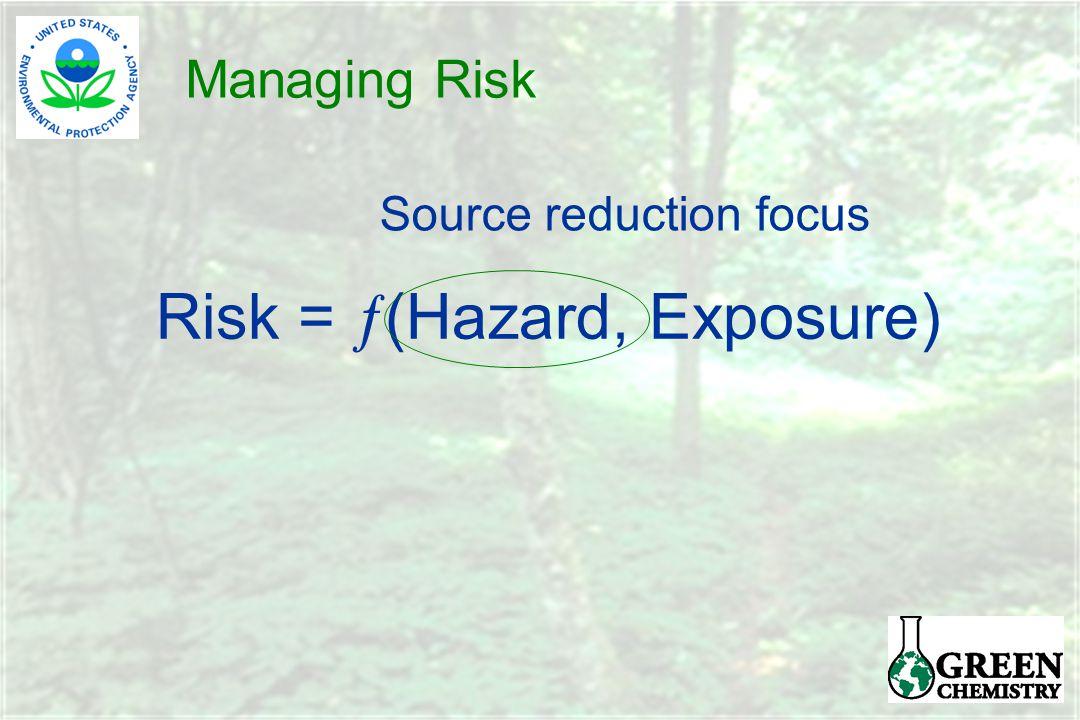 Risk =  (Hazard, Exposure) Managing Risk Source reduction focus