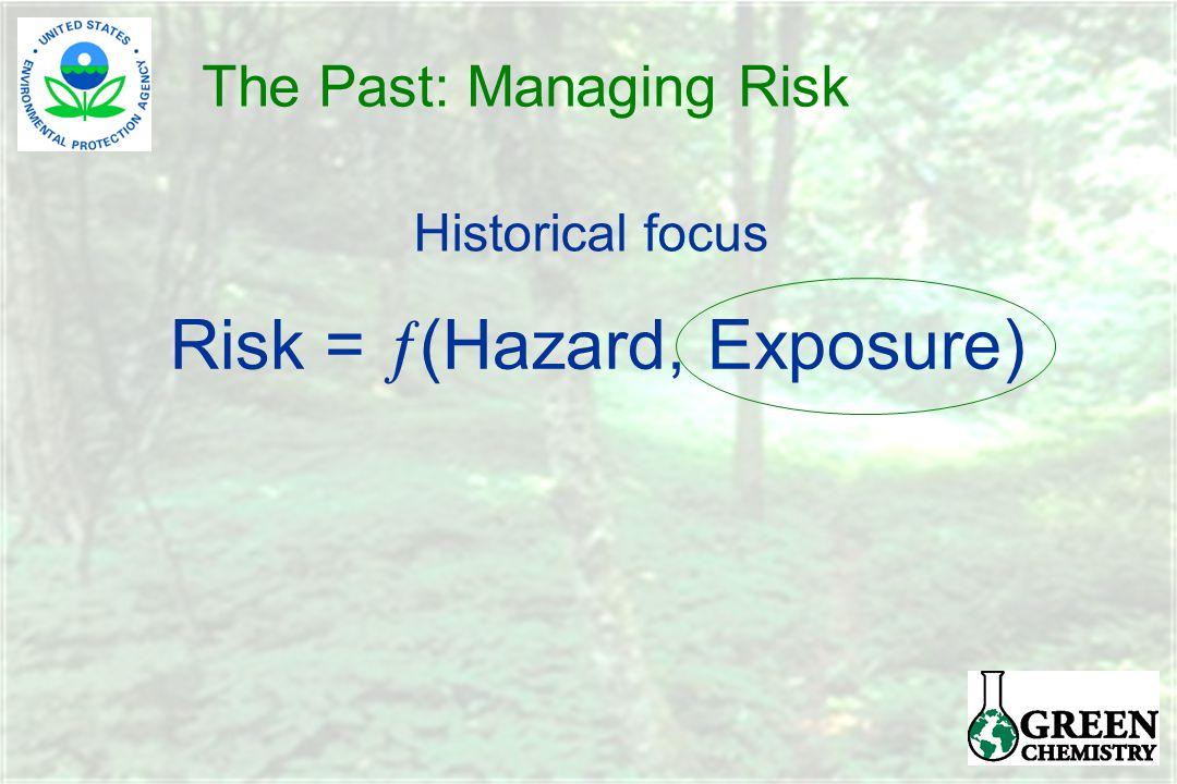 Risk =  (Hazard, Exposure) The Past: Managing Risk Historical focus