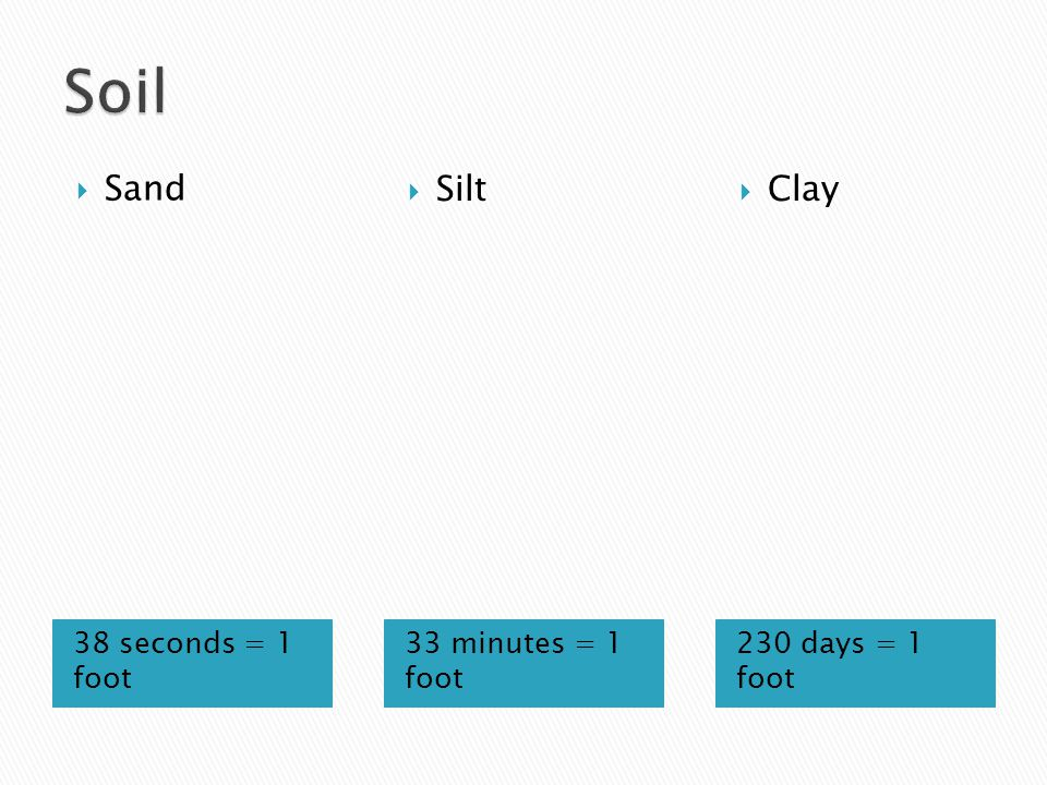 38 seconds = 1 foot  Sand 230 days = 1 foot  Clay 33 minutes = 1 foot  Silt