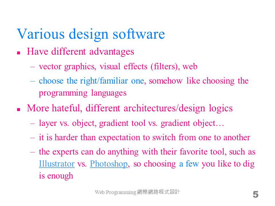Today's assignment 今天的任務 Web Programming 網際網路程式設計 26