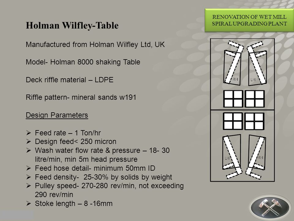Spiral table Holman Wilfley-Table Manufactured from Holman Wilfley Ltd, UK Model- Holman 8000 shaking Table Deck riffle material – LDPE Riffle pattern- mineral sands w191 Design Parameters  Feed rate – 1 Ton/hr  Design feed< 250 micron  Wash water flow rate & pressure – 18- 30 litre/min, min 5m head pressure  Feed hose detail- minimum 50mm ID  Feed density- 25-30% by solids by weight  Pulley speed- 270-280 rev/min, not exceeding 290 rev/min  Stoke length – 8 -16mm