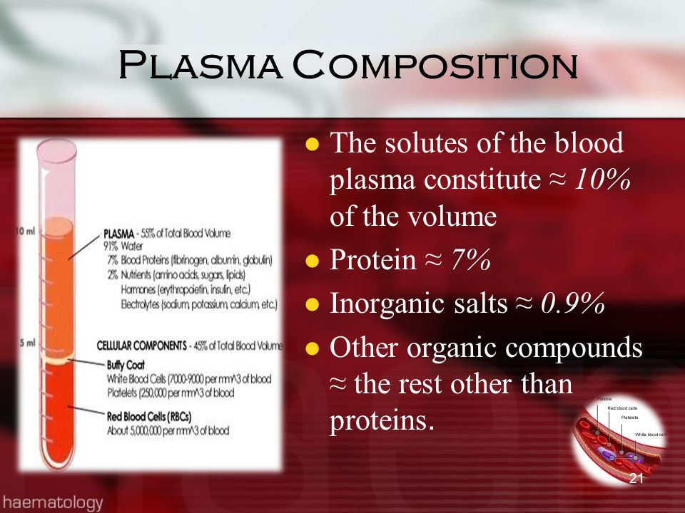 Plasma Composition The solutes of the blood plasma constitute ≈ 10% of the volume Protein ≈ 7% Inorganic salts ≈ 0.9% Other organic compounds ≈ the re
