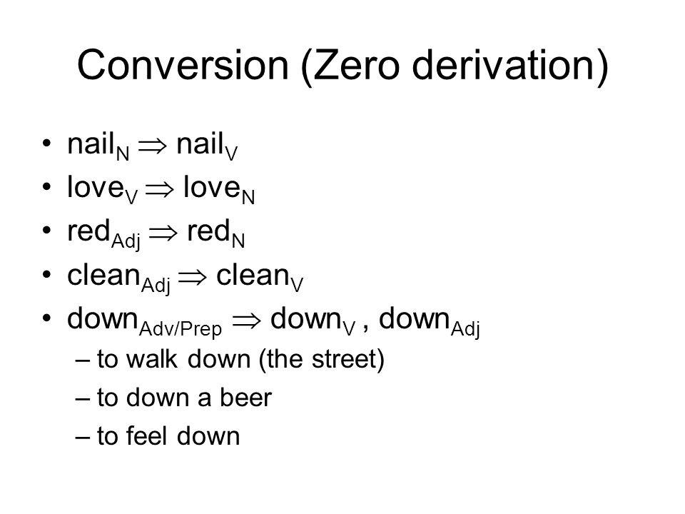 Conversion (Zero derivation) nail N  nail V love V  love N red Adj  red N clean Adj  clean V down Adv/Prep  down V, down Adj –to walk down (the street) –to down a beer –to feel down