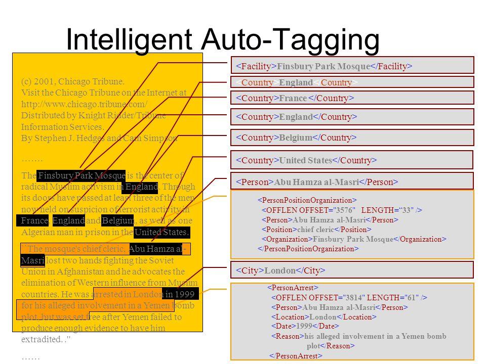 Intelligent Auto-Tagging (c) 2001, Chicago Tribune.