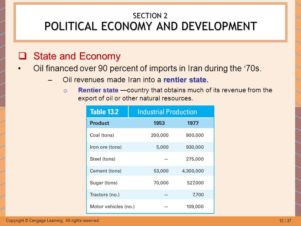 12 | 37 Copyright © Cengage Learning. All rights reserved. SECTION 2 POLITICAL ECONOMY AND DEVELOPMENT  State and Economy Oil financed over 90 percen