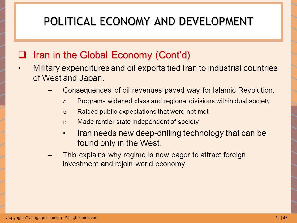 12 | 46 Copyright © Cengage Learning. All rights reserved. POLITICAL ECONOMY AND DEVELOPMENT  Iran in the Global Economy (Cont'd) Military expenditur