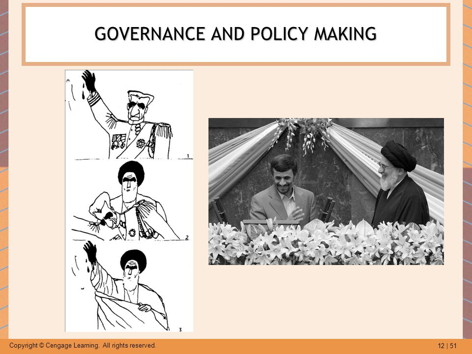 12 | 51 Copyright © Cengage Learning. All rights reserved. GOVERNANCE AND POLICY MAKING
