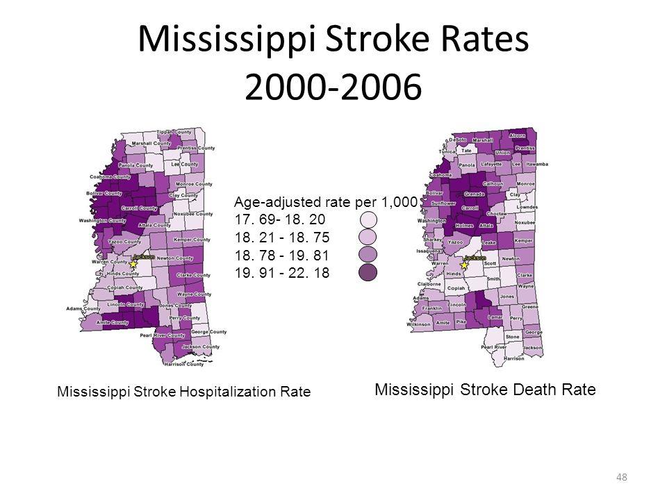 Mississippi Stroke Rates 2000-2006 48 Mississippi Stroke Hospitalization Rate Mississippi Stroke Death Rate Age-adjusted rate per 1,000 17.