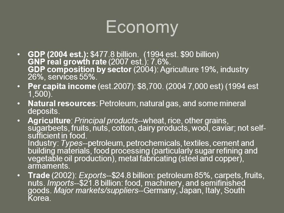 Economy GDP (2004 est.): $477.8 billion. (1994 est.