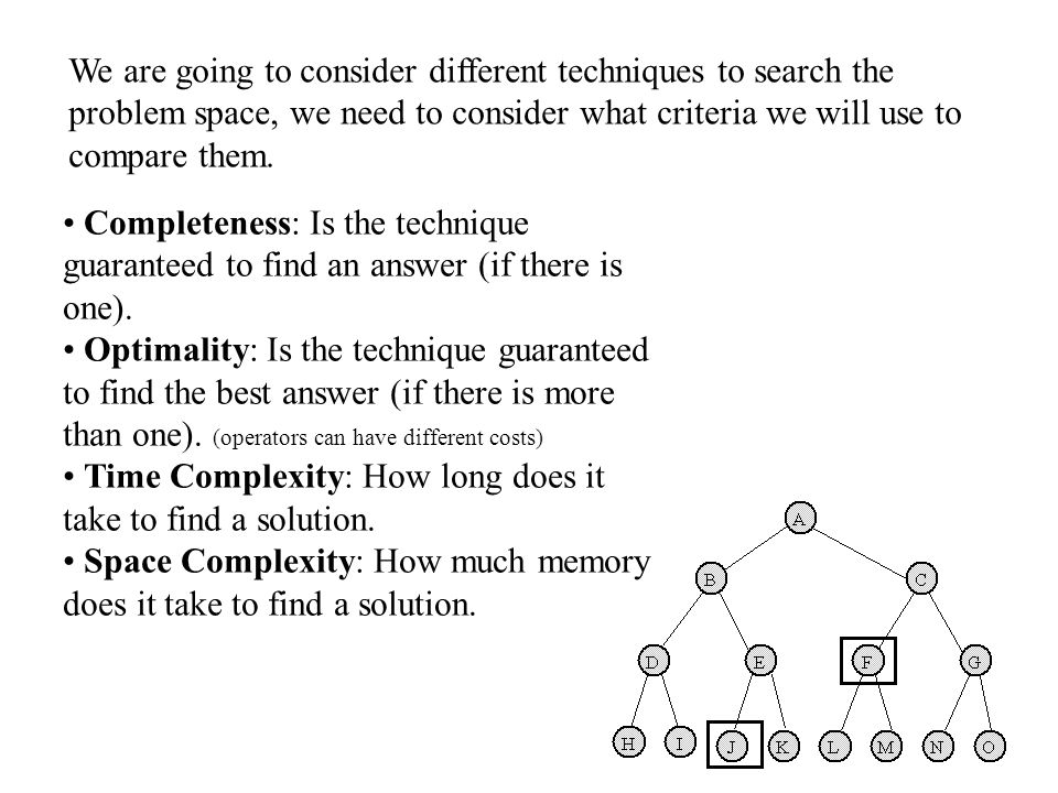 We are going to consider different techniques to search the problem space, we need to consider what criteria we will use to compare them. Completeness