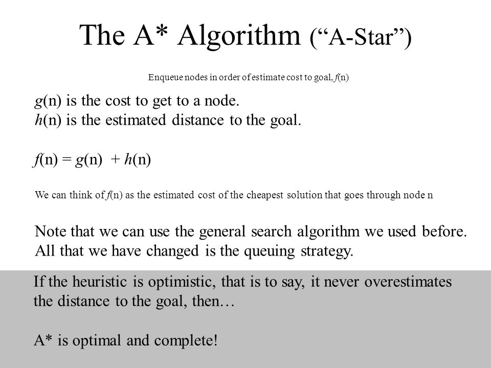 "The A* Algorithm (""A-Star"") Enqueue nodes in order of estimate cost to goal, f(n) g(n) is the cost to get to a node. h(n) is the estimated distance to"