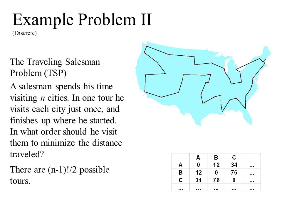 The Traveling Salesman Problem (TSP) A salesman spends his time visiting n cities. In one tour he visits each city just once, and finishes up where he