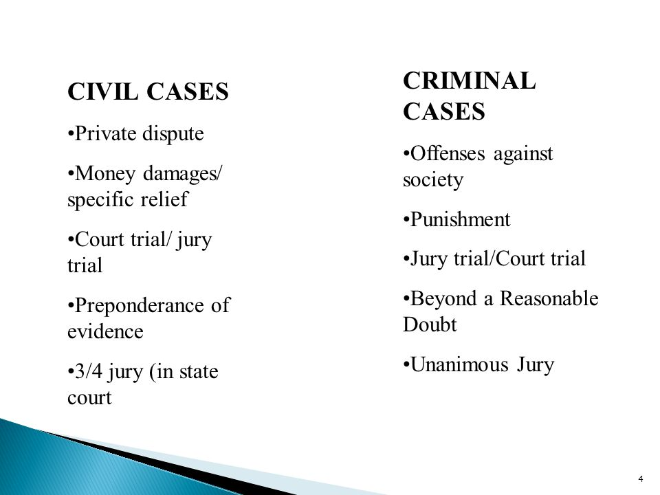 4 CIVIL CASES Private dispute Money damages/ specific relief Court trial/ jury trial Preponderance of evidence 3/4 jury (in state court CRIMINAL CASES Offenses against society Punishment Jury trial/Court trial Beyond a Reasonable Doubt Unanimous Jury