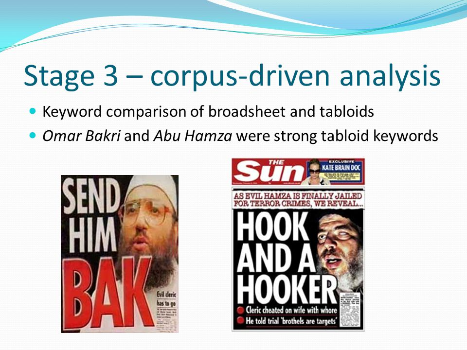 Stage 3 – corpus-driven analysis Keyword comparison of broadsheet and tabloids Omar Bakri and Abu Hamza were strong tabloid keywords