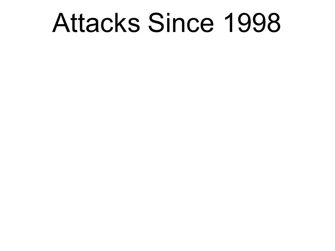 Attacks Since 1998