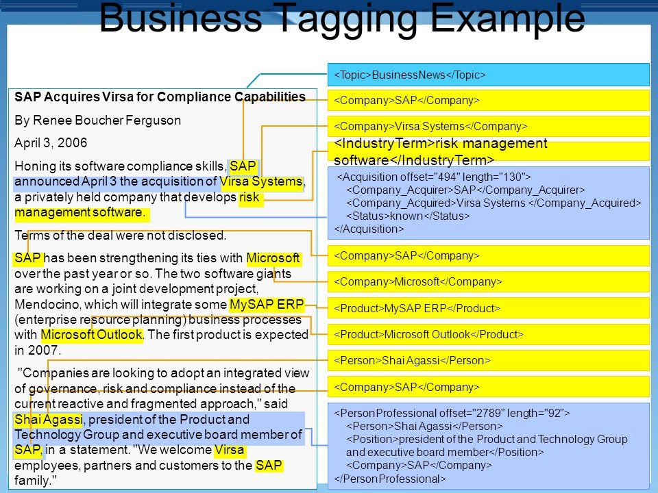 SAP Virsa Systems known SAP Virsa Systems risk management software SAP Microsoft MySAP ERP Microsoft Outlook Shai Agassi SAP Shai Agassi president of