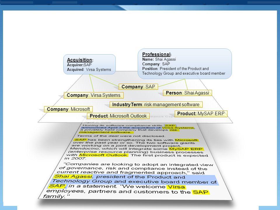 Company: SAP Company: Virsa Systems Acquisition : Acquirer:SAP Acquired: Virsa Systems Professional : Name: Shai Agassi Company: SAP Position: Preside