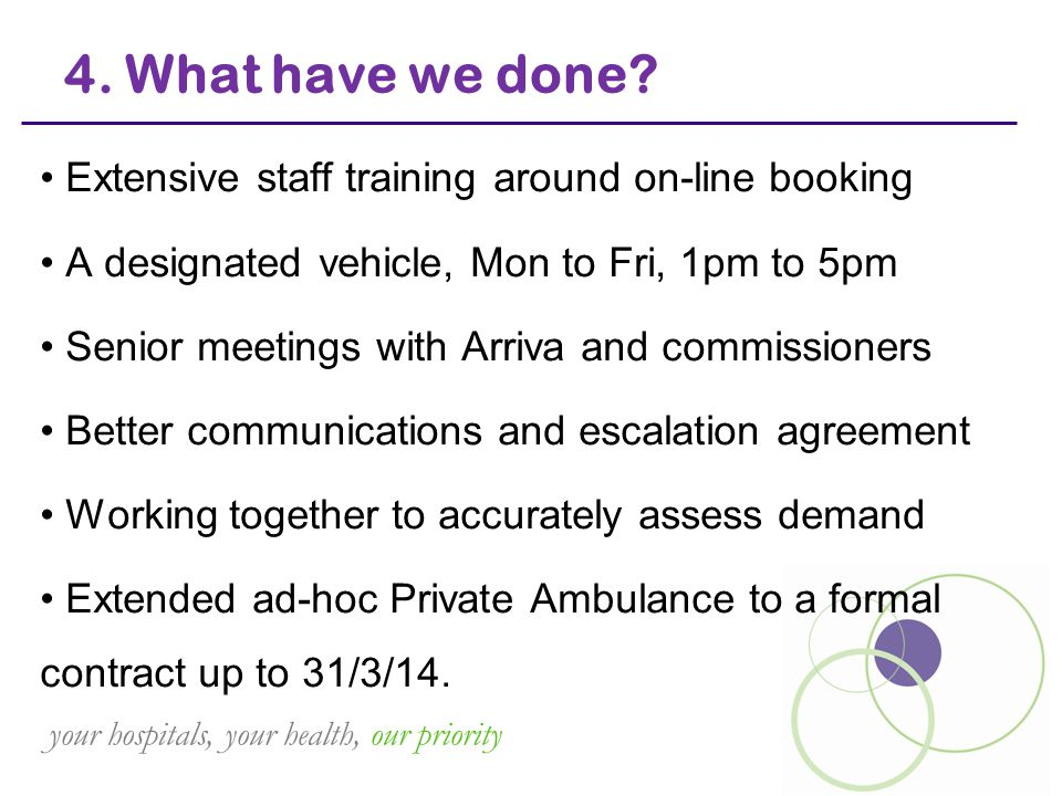 your hospitals, your health, our priority 4. What have we done? Extensive staff training around on-line booking A designated vehicle, Mon to Fri, 1pm