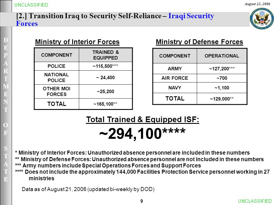 DEPARTMENTOFSTATEDEPARTMENTOFSTATE August 23, 2006 9UNCLASSIFIED [2.] Transition Iraq to Security Self-Reliance – Iraqi Security Forces Ministry of In