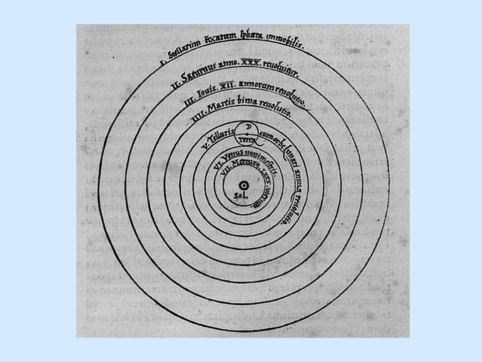 Heliocentric and retrograde motion.