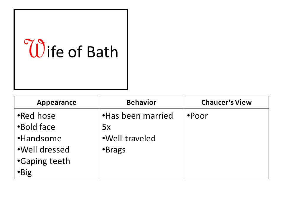 W ife of Bath AppearanceBehaviorChaucer's View Red hose Bold face Handsome Well dressed Gaping teeth Big Has been married 5x Well-traveled Brags Poor