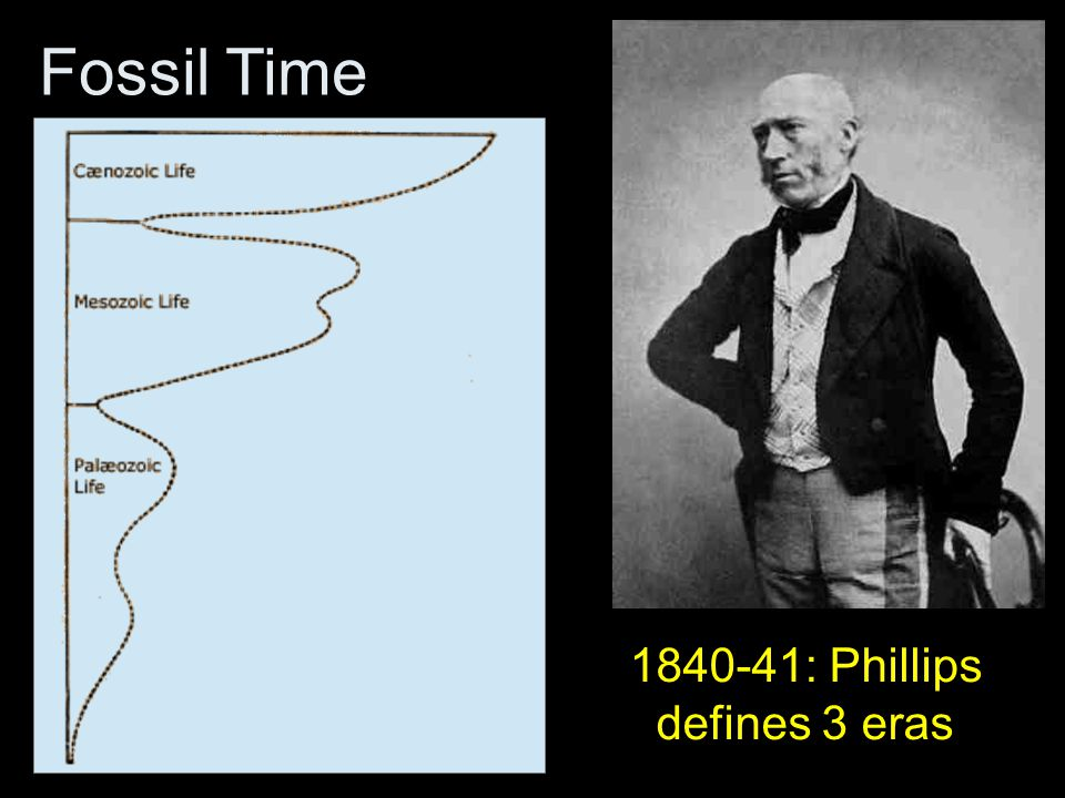Fossil Time 1840-41: Phillips defines 3 eras
