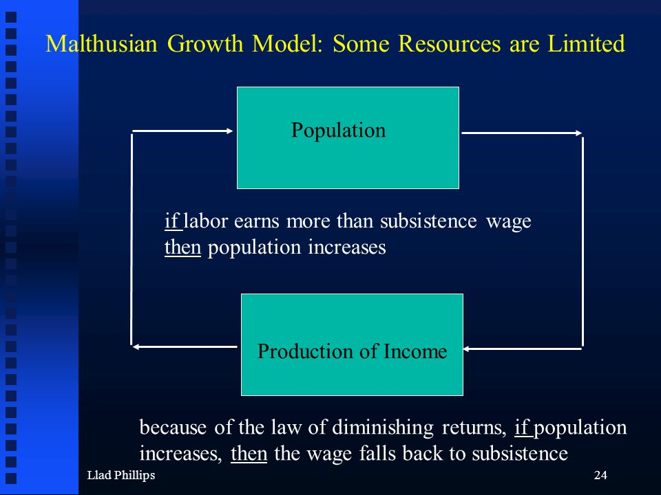 Llad Phillips24 Population Production of Income Malthusian Growth Model: Some Resources are Limited if labor earns more than subsistence wage then population increases because of the law of diminishing returns, if population increases, then the wage falls back to subsistence