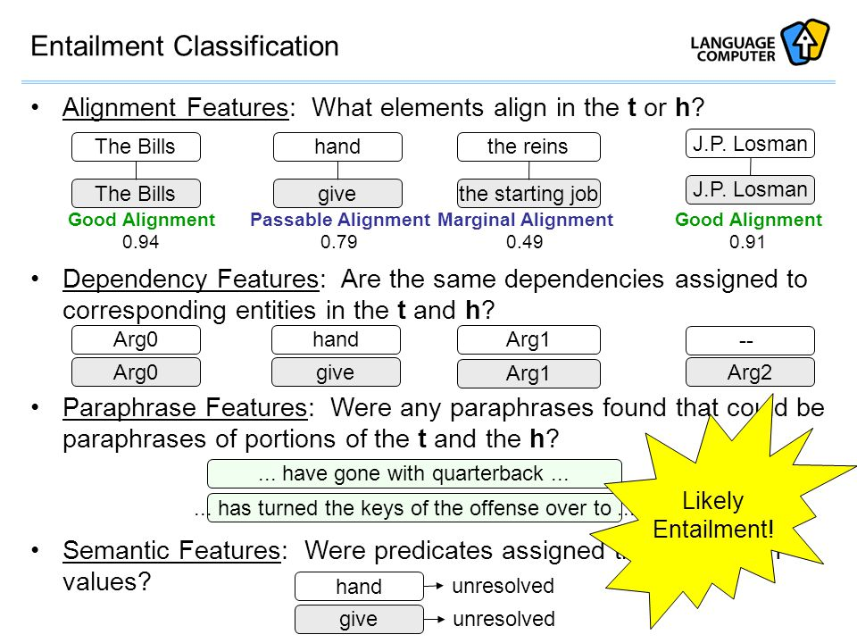 Entailment Classification Alignment Features: What elements align in the t or h.