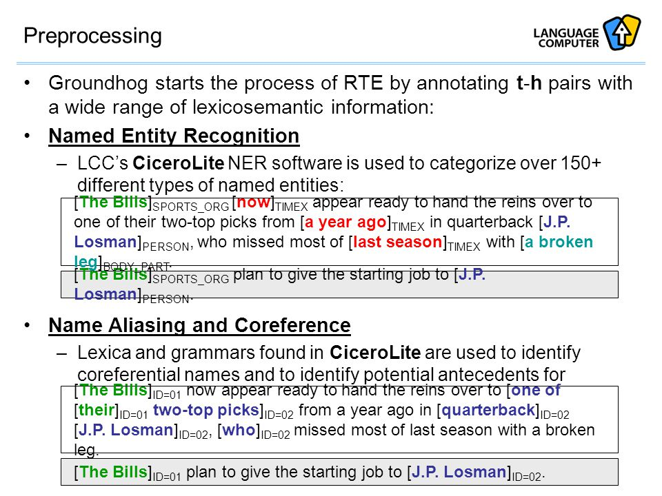 Preprocessing Groundhog starts the process of RTE by annotating t-h pairs with a wide range of lexicosemantic information: Named Entity Recognition –LCC's CiceroLite NER software is used to categorize over 150+ different types of named entities: [The Bills] SPORTS_ORG plan to give the starting job to [J.P.