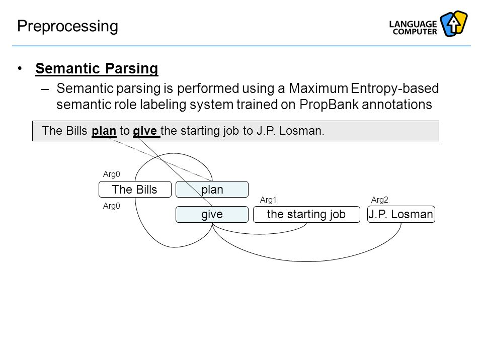 Preprocessing Semantic Parsing –Semantic parsing is performed using a Maximum Entropy-based semantic role labeling system trained on PropBank annotations plan give The Bills the starting job J.P.