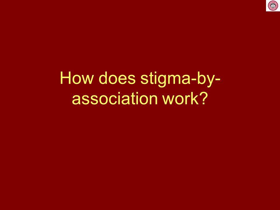 courtesy stigma - acquired through chosen affiliation Acquaintance of a Black Man