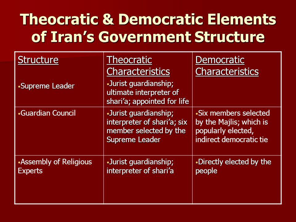 Theocratic & Democratic Elements of Iran's Government Structure Structure Supreme Leader Supreme Leader Theocratic Characteristics Jurist guardianship