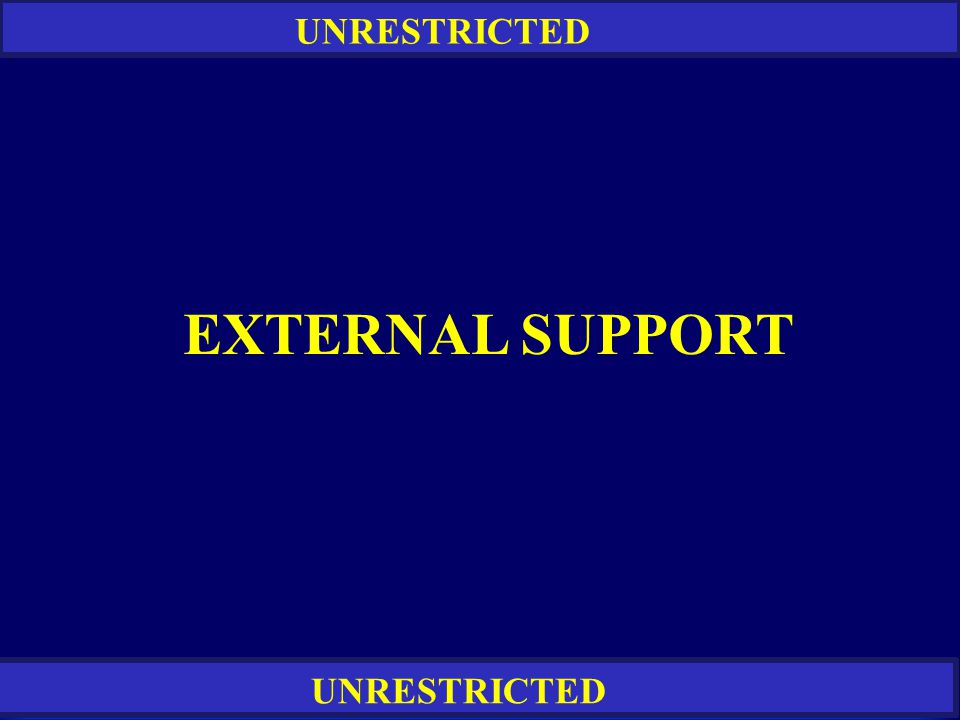 RESTRICTED UNRESTRICTED EXTERNAL SUPPORT