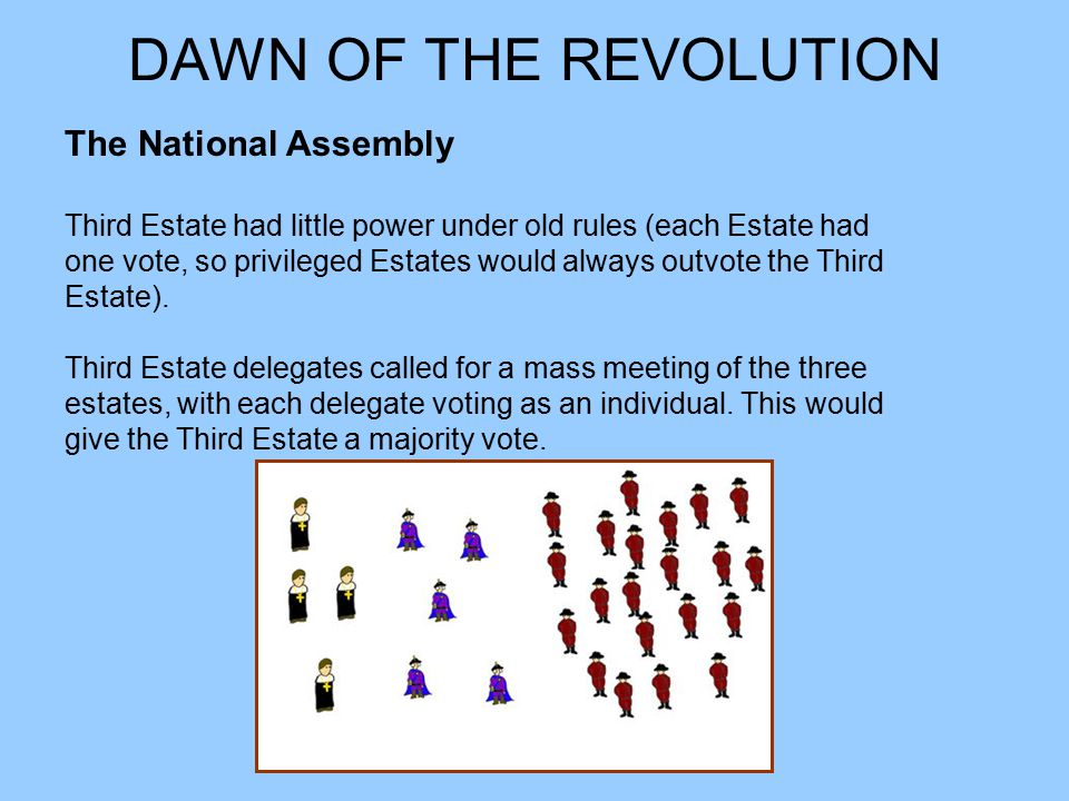 DAWN OF THE REVOLUTION The National Assembly Third Estate had little power under old rules (each Estate had one vote, so privileged Estates would alwa