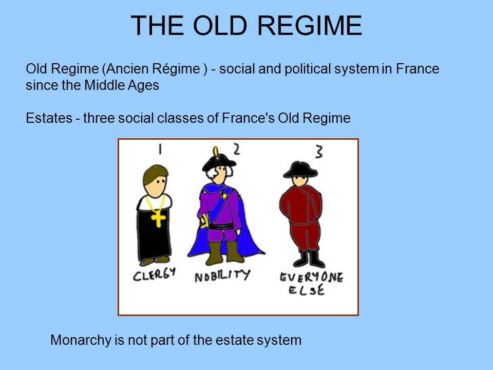 Old Regime (Ancien Régime ) - social and political system in France since the Middle Ages Estates - three social classes of France's Old Regime THE OL