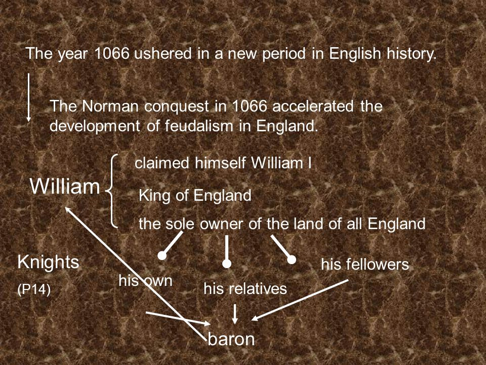 The year 1066 ushered in a new period in English history. The Norman conquest in 1066 accelerated the development of feudalism in England. William cla
