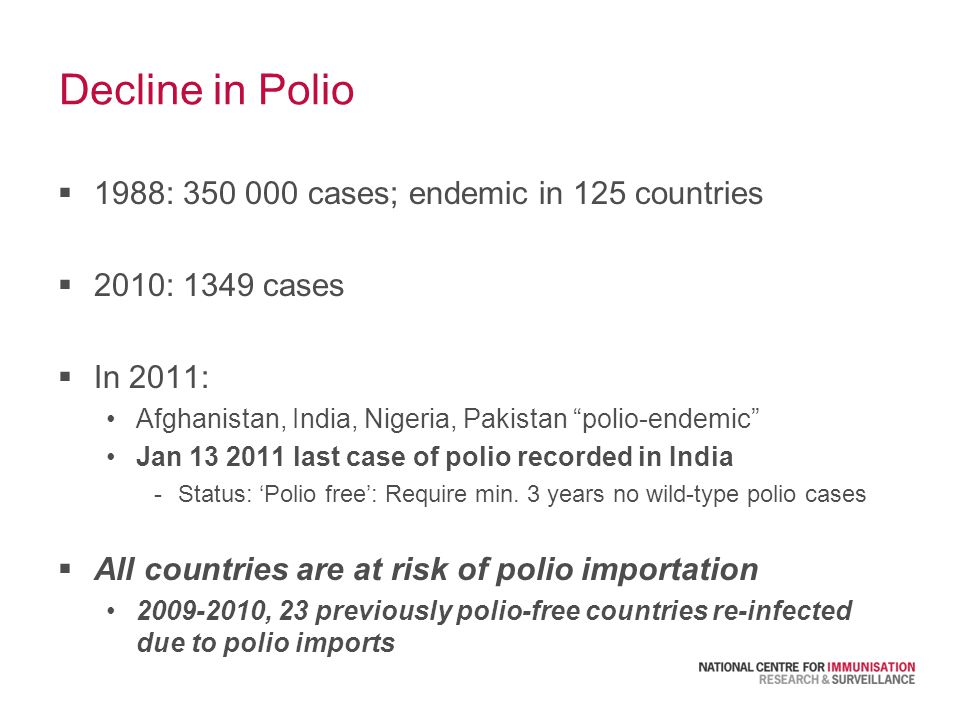 Decline in Polio  1988: 350 000 cases; endemic in 125 countries  2010: 1349 cases  In 2011: Afghanistan, India, Nigeria, Pakistan polio-endemic Jan 13 2011 last case of polio recorded in India -Status: 'Polio free': Require min.