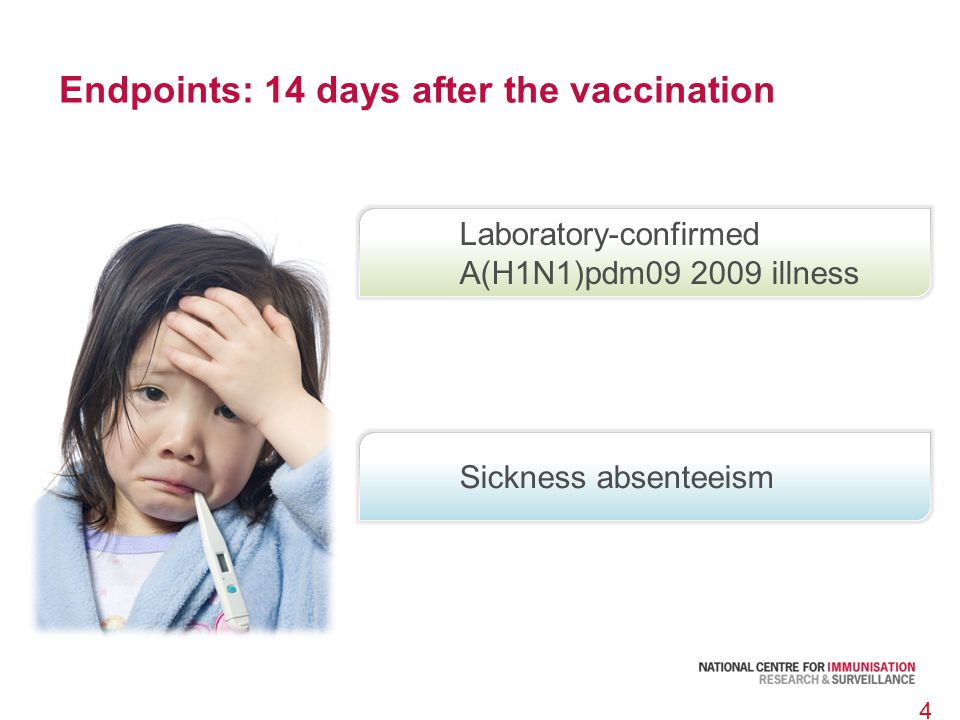 Endpoints: 14 days after the vaccination 43 Laboratory-confirmed A(H1N1)pdm09 2009 illness Sickness absenteeism