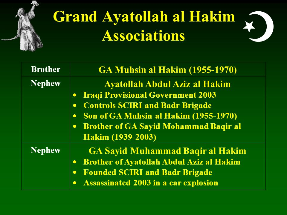  Grand Ayatollah al Hakim Associations Brother GA Muhsin al Hakim (1955-1970) Nephew Ayatollah Abdul Aziz al Hakim  Iraqi Provisional Government 2003  Controls SCIRI and Badr Brigade  Son of GA Muhsin al Hakim (1955-1970)  Brother of GA Sayid Mohammad Baqir al Hakim (1939-2003) Nephew GA Sayid Muhammad Baqir al Hakim  Brother of Ayatollah Abdul Aziz al Hakim  Founded SCIRI and Badr Brigade  Assassinated 2003 in a car explosion