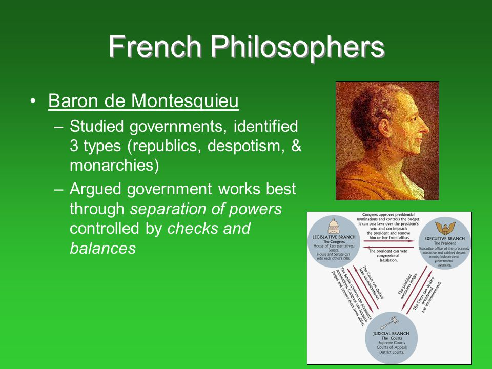 French Philosophers Baron de Montesquieu –Studied governments, identified 3 types (republics, despotism, & monarchies) –Argued government works best t