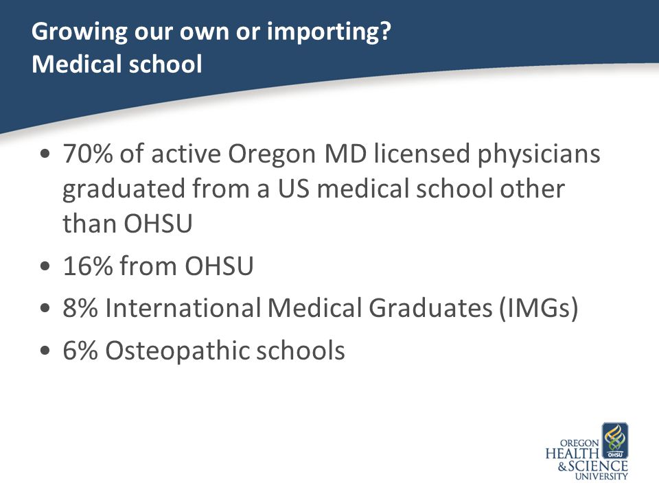 Growing our own or importing? Medical school 70% of active Oregon MD licensed physicians graduated from a US medical school other than OHSU 16% from O