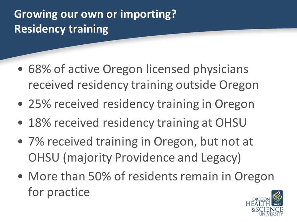 Growing our own or importing? Residency training 68% of active Oregon licensed physicians received residency training outside Oregon 25% received resi