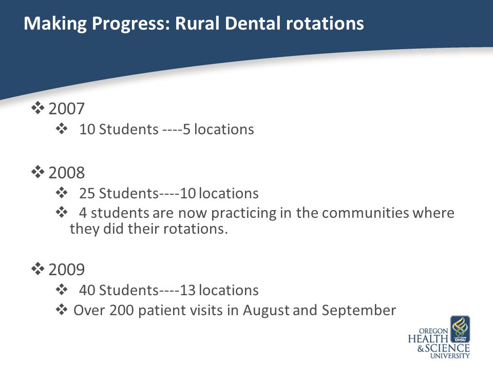 Making Progress: Rural Dental rotations  2007  10 Students ----5 locations  2008  25 Students----10 locations  4 students are now practicing in the communities where they did their rotations.