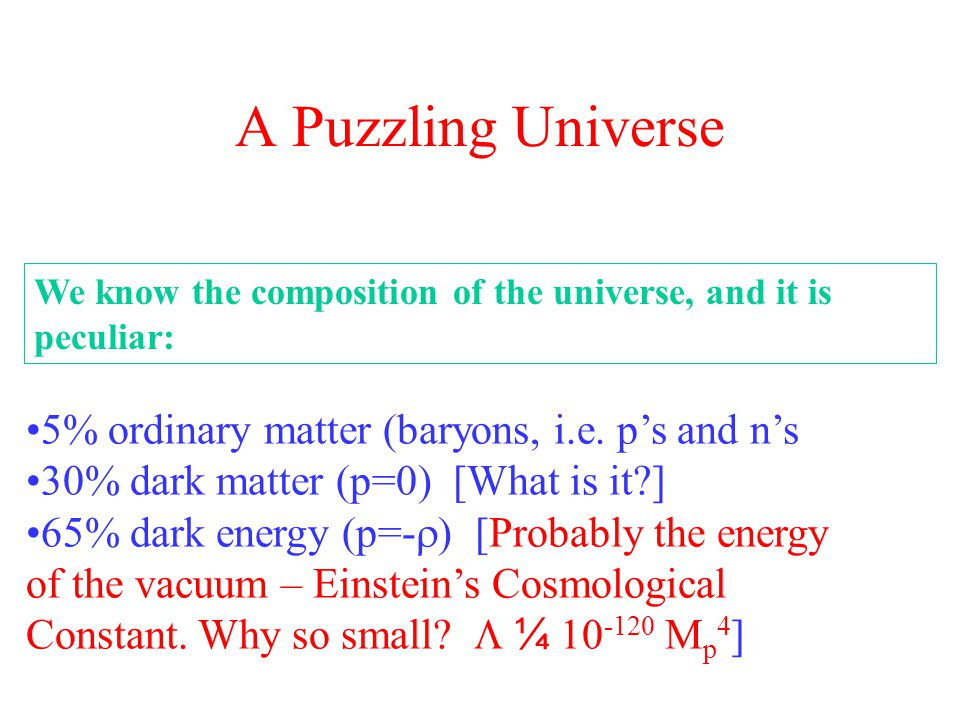 A Puzzling Universe We know the composition of the universe, and it is peculiar: 5% ordinary matter (baryons, i.e.