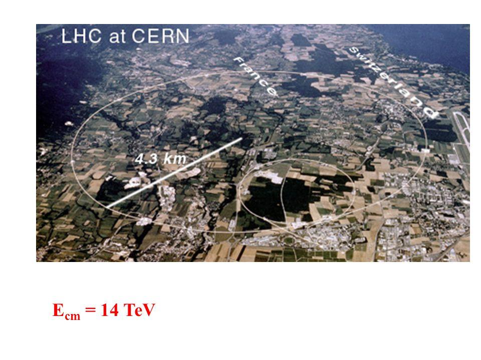 E cm = 14 TeV