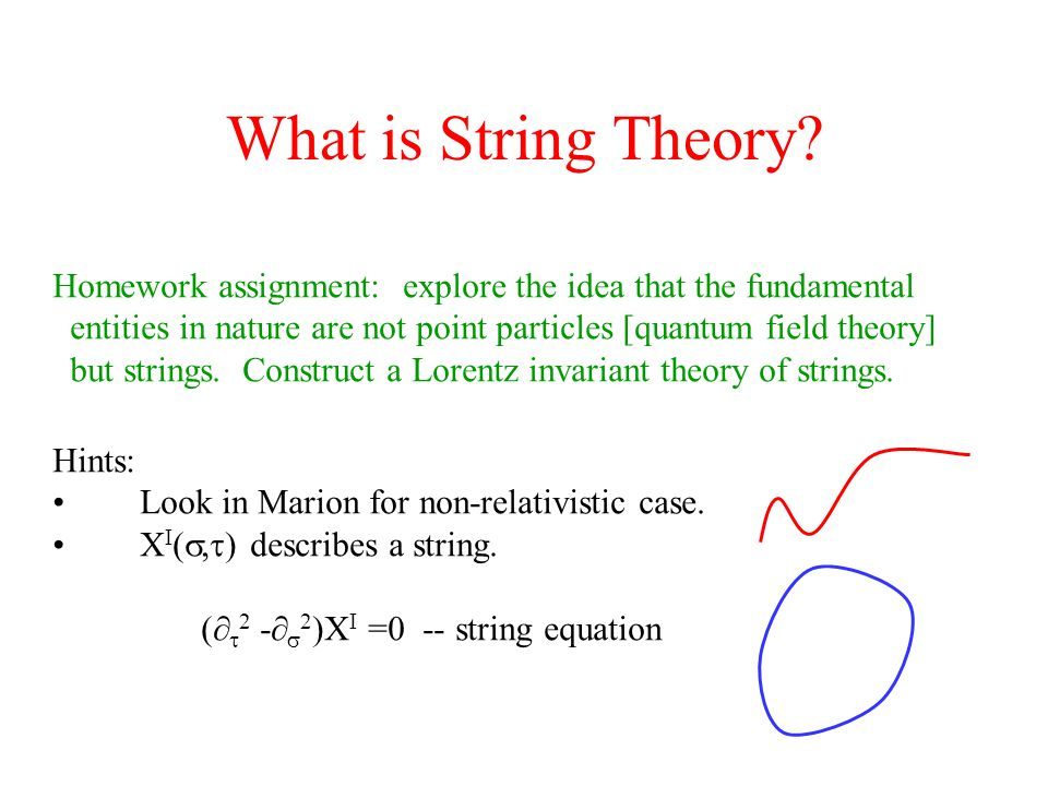What is String Theory.