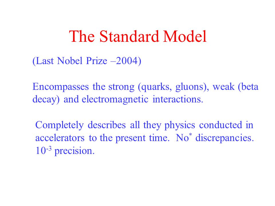 The Standard Model (Last Nobel Prize –2004) Encompasses the strong (quarks, gluons), weak (beta decay) and electromagnetic interactions.