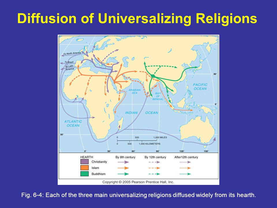 Diffusion of Universalizing Religions Fig.