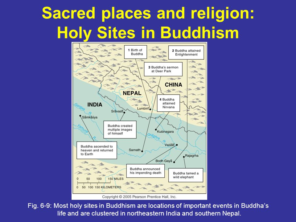 Sacred places and religion: Holy Sites in Buddhism Fig.